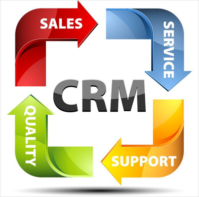 Функции и возможности системы CRM